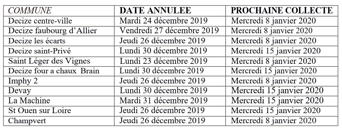 annulation tournées rattrapage